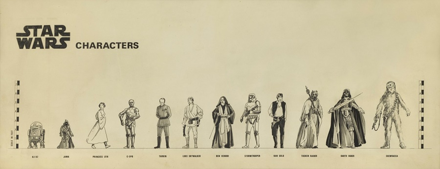 A Star Wars character size chart used as a reference by the special effects department on The Empire Strikes Back (Image: Sotheby's)