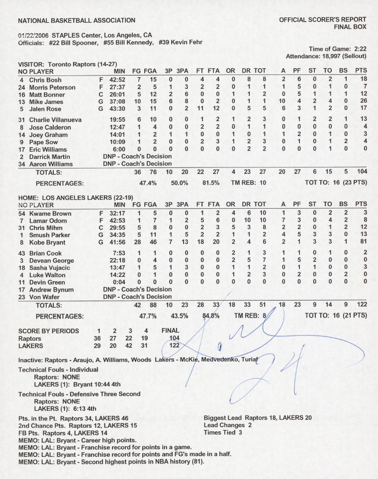 The official NBA score sheet from Kobe Bryant's 81-point game against the Toronto Raptors on January 22, 2006 (Image: Goldin Auctions)